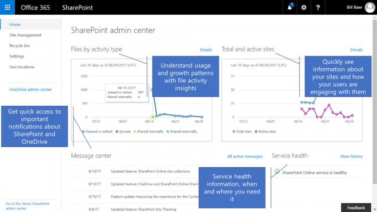 New SharePoint Admin Center