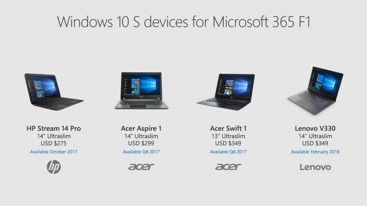Windows S Devices
